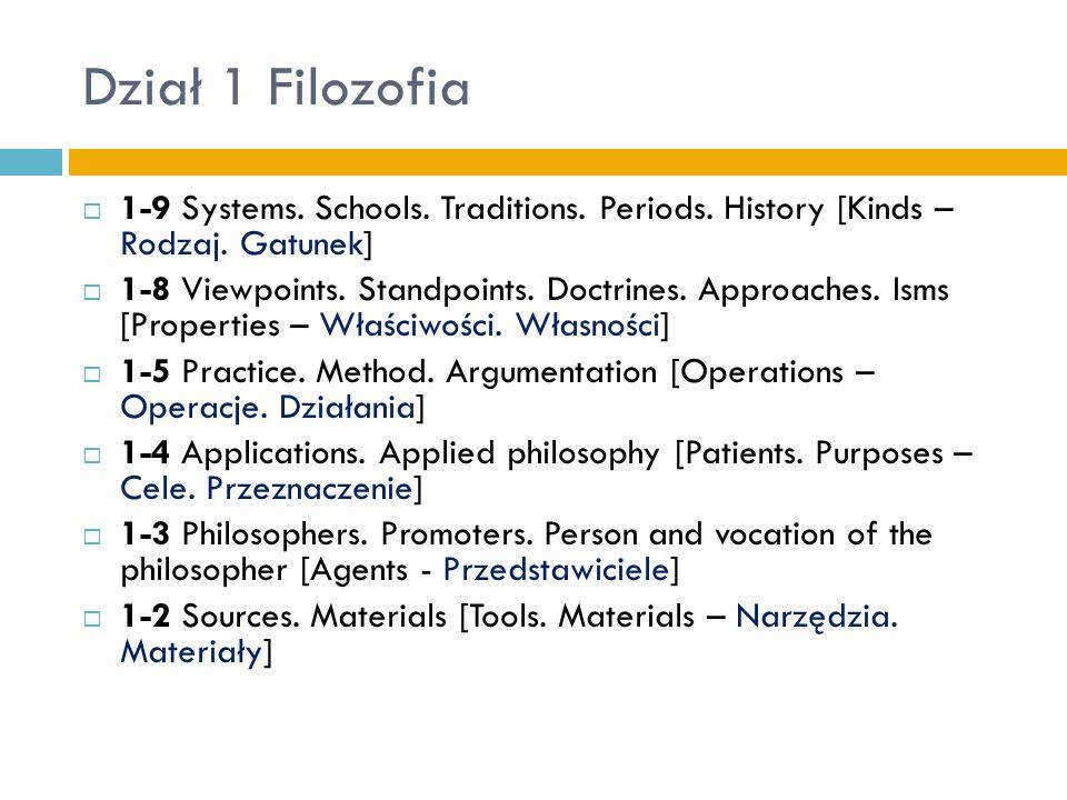 Dział 1 Filozofia1-9 Systems. Schools. Traditions. Periods. History [Kinds – Rodzaj. Gatunek]